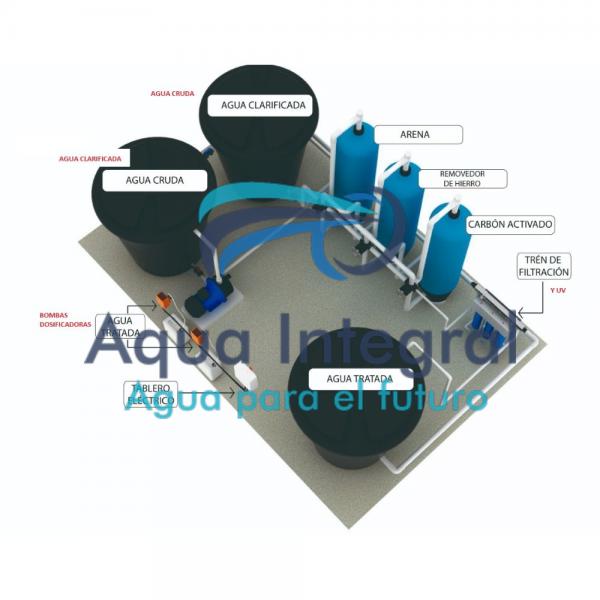sistema-de-filtracion-para-pozos-planta-de-tratamiento
